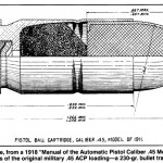The .45 ACP Cartridge