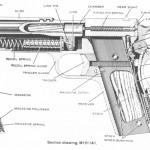 M1911-A1 cut-away