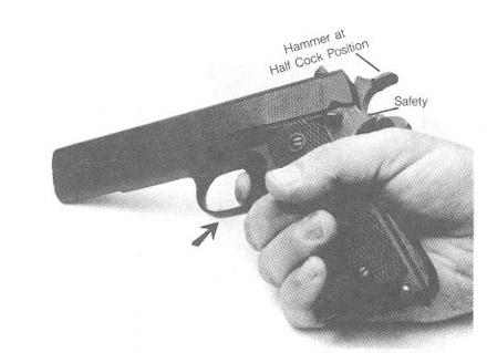 Figure 3. Half-cock position test (1 of 2).