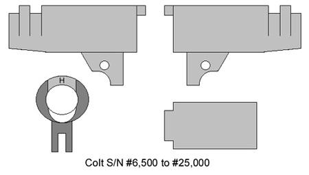 Colt M1911 Barrel Markings
