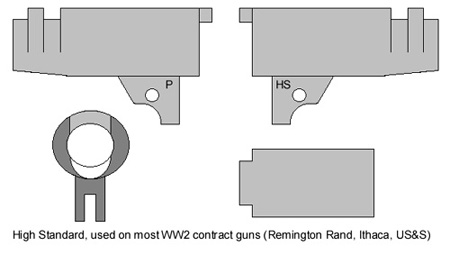 High Standard M1911 Barrel Markings