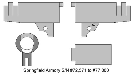 Springfield Armory M1911 Barrel Markings