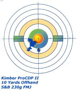 Kimber Pro CDP II Target