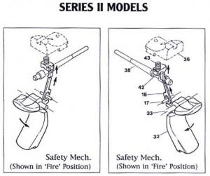 Kimber Series II firing pin block diagram