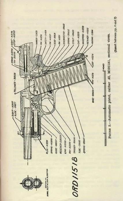 M1911 Manual - Page 12