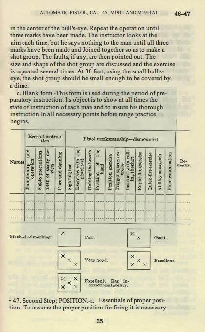 M1911 Manual - Page 41