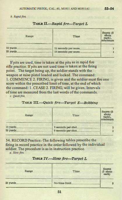 M1911 Manual - Page 57