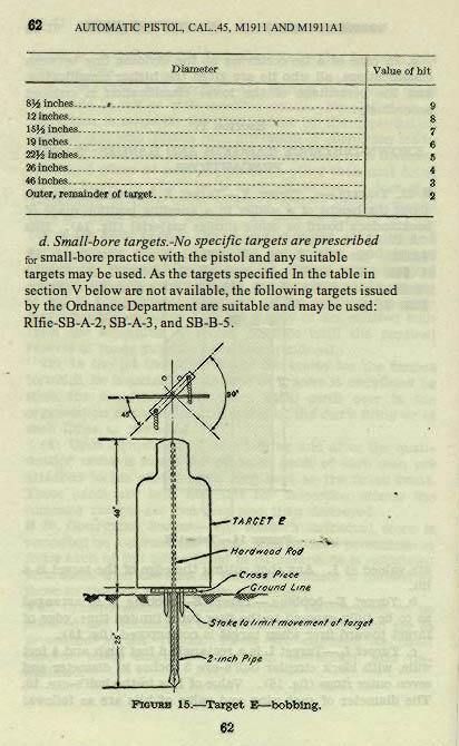 M1911 Manual – Page 68